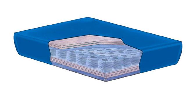 Водные матрасы для кровати фото