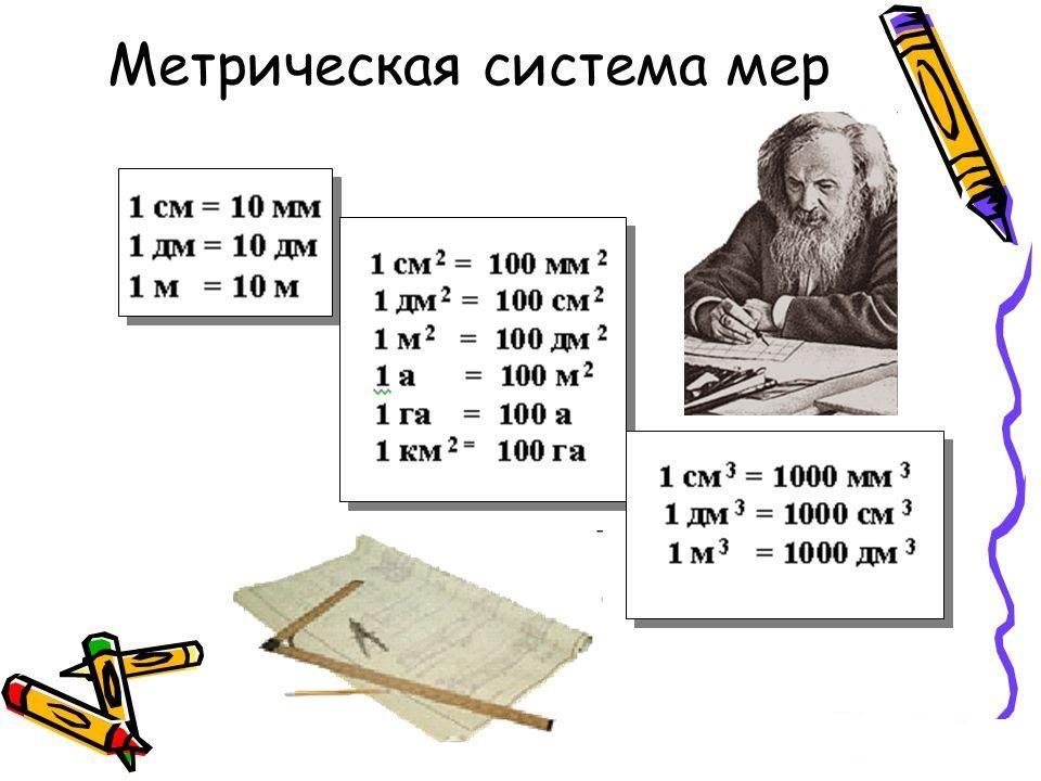 Метрическая измерительная система
