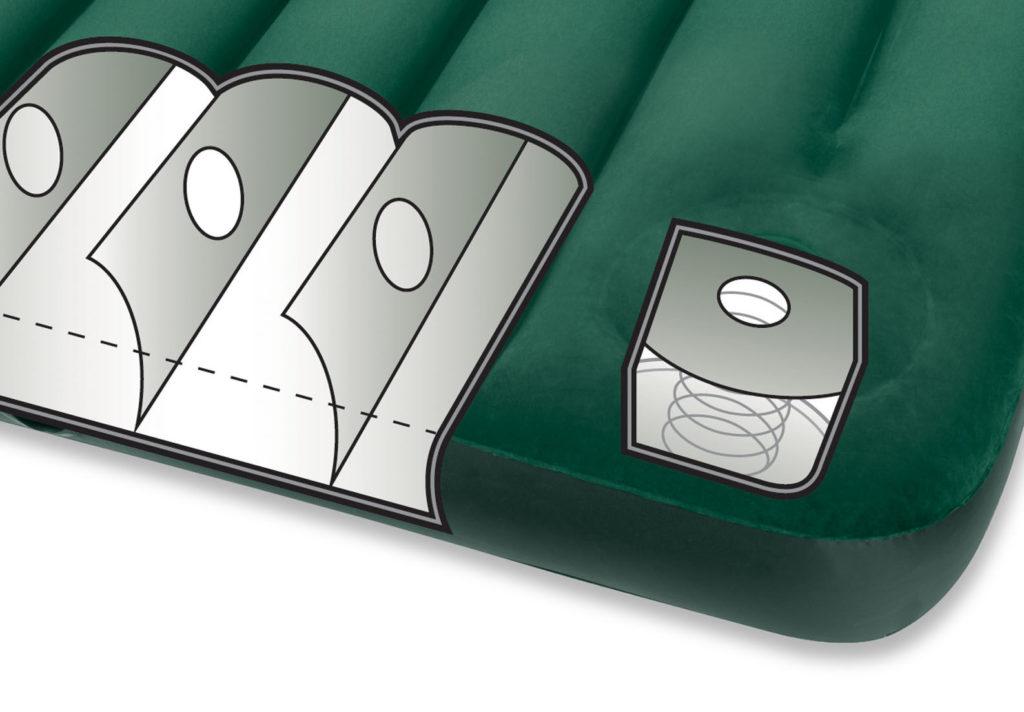 Надувной матрас со встроенным насосом механическим